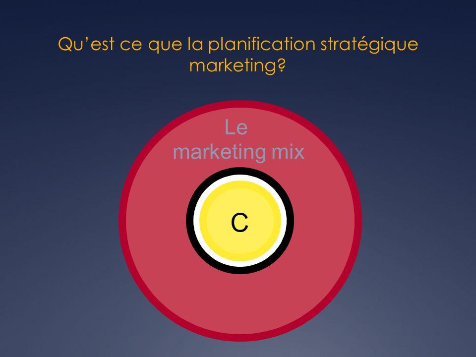Qu'est ce que la planification stratégique marketing