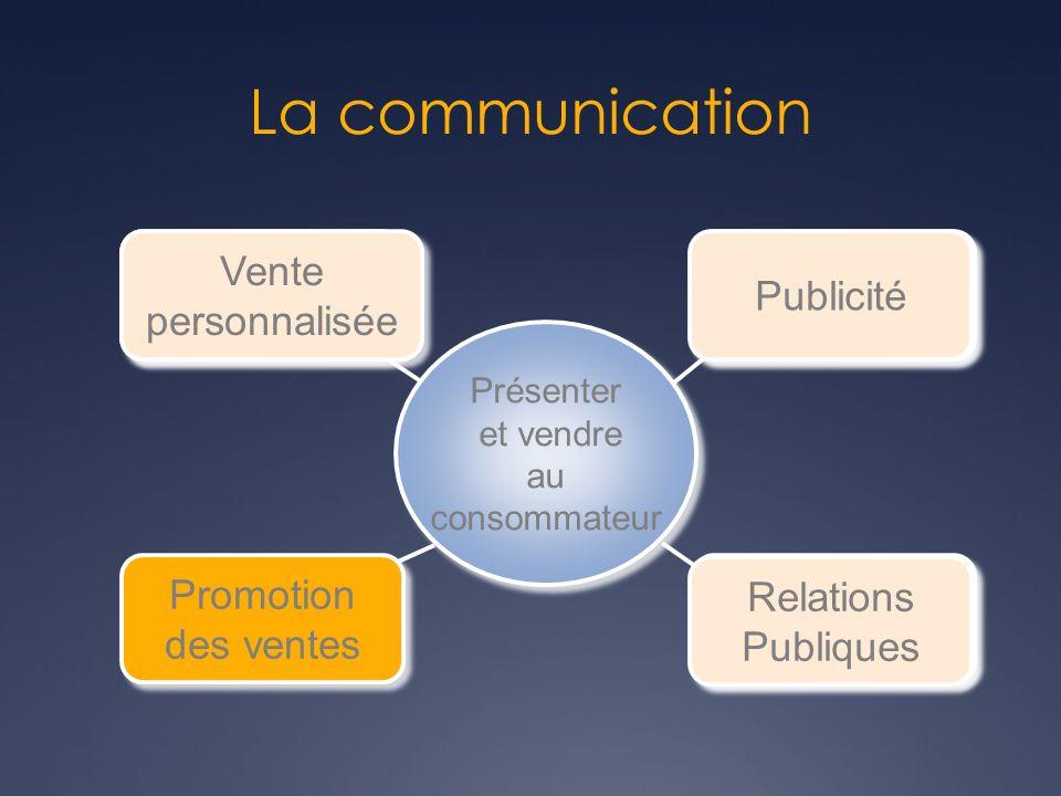 La communication Vente personnalisée Publicité Publicité