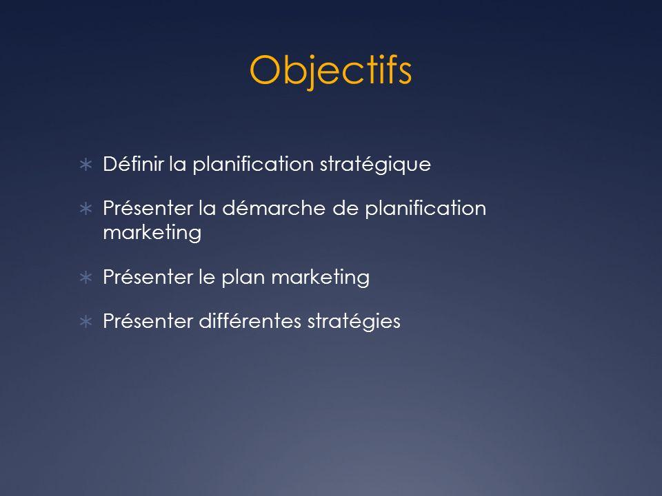 Objectifs Définir la planification stratégique