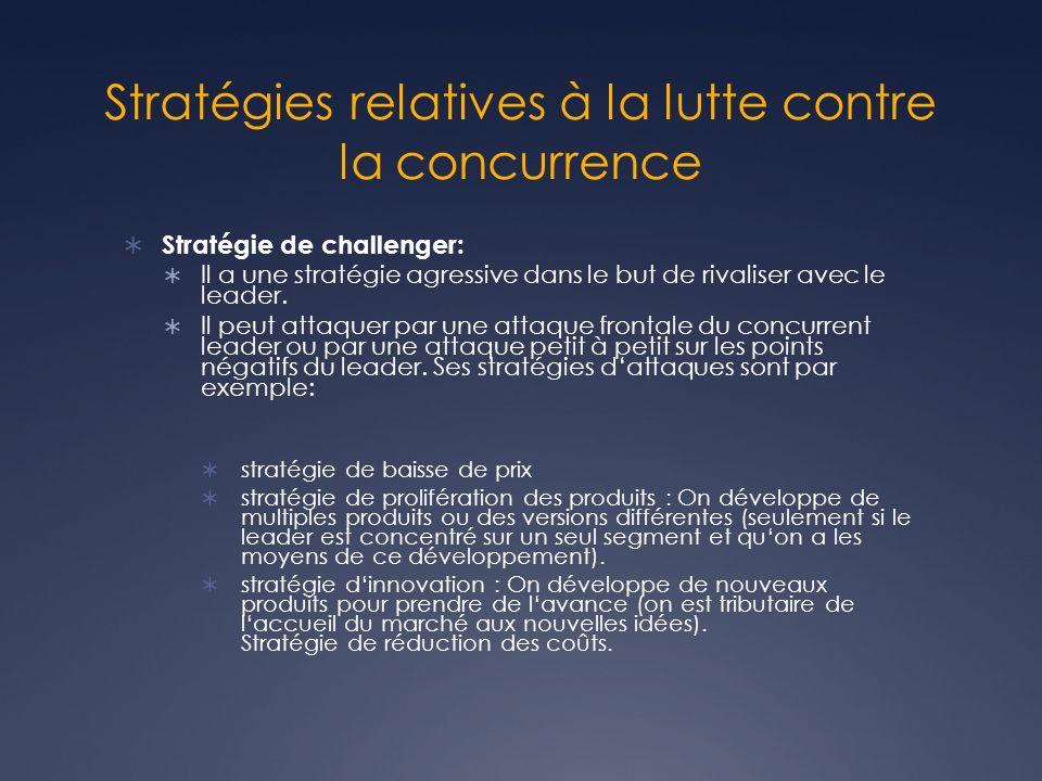 Stratégies relatives à la lutte contre la concurrence