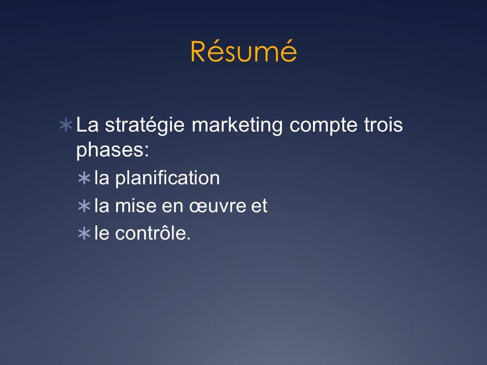 Résumé La stratégie marketing compte trois phases: la planification