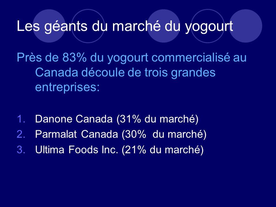 Les géants du marché du yogourt