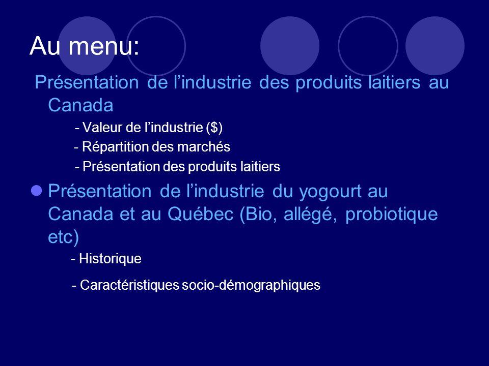 Au menu: Présentation de l'industrie des produits laitiers au Canada