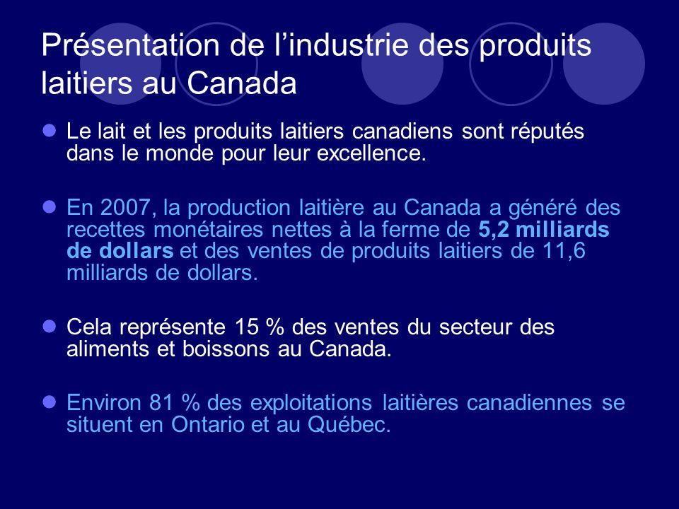 Présentation de l'industrie des produits laitiers au Canada