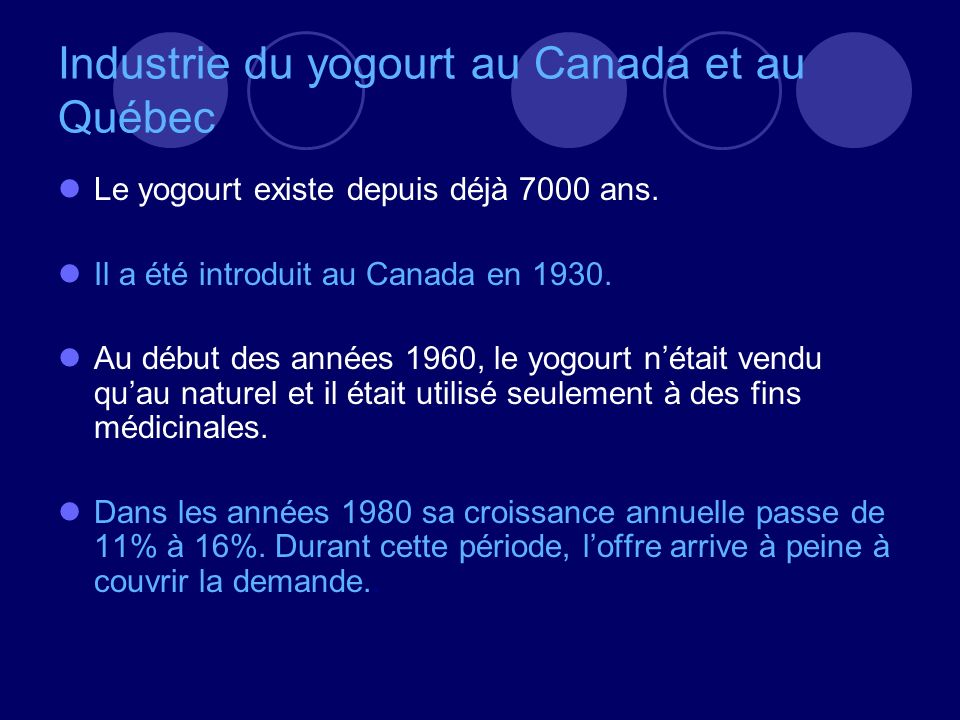 Industrie du yogourt au Canada et au Québec