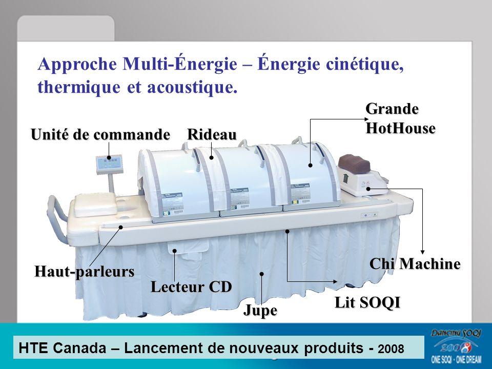 Approche Multi-Énergie – Énergie cinétique, thermique et acoustique.