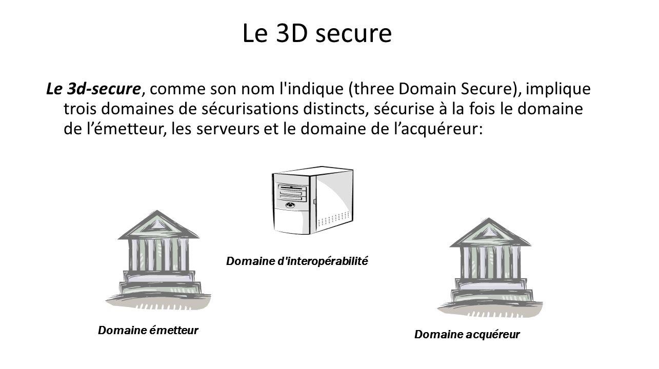Le 3D secure