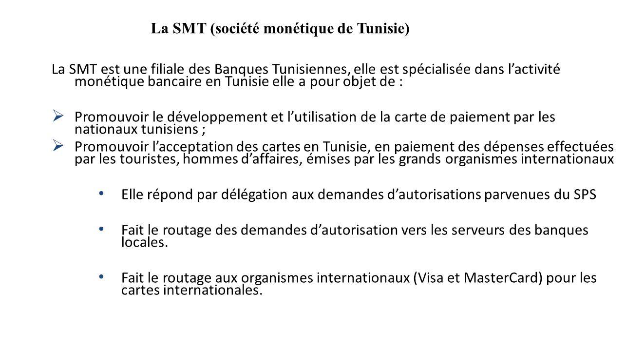 La SMT (société monétique de Tunisie)