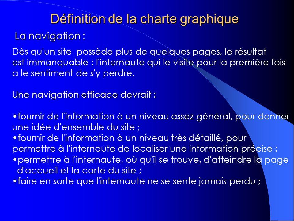 Définition de la charte graphique