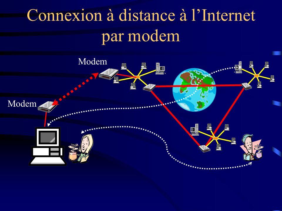 Connexion à distance à l'Internet par modem