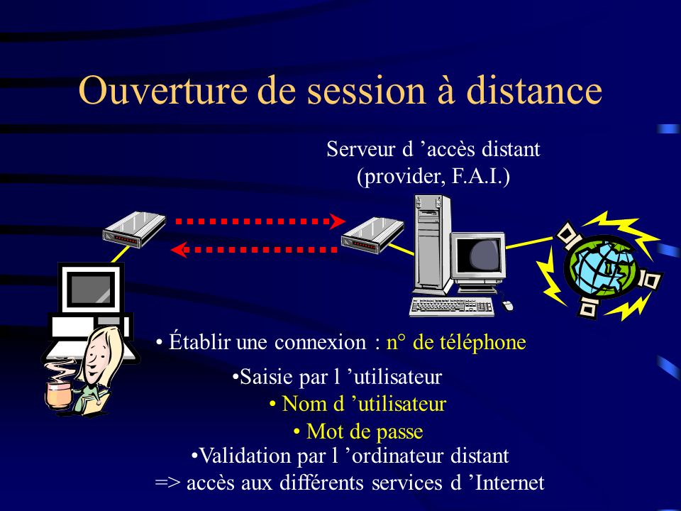 Ouverture de session à distance