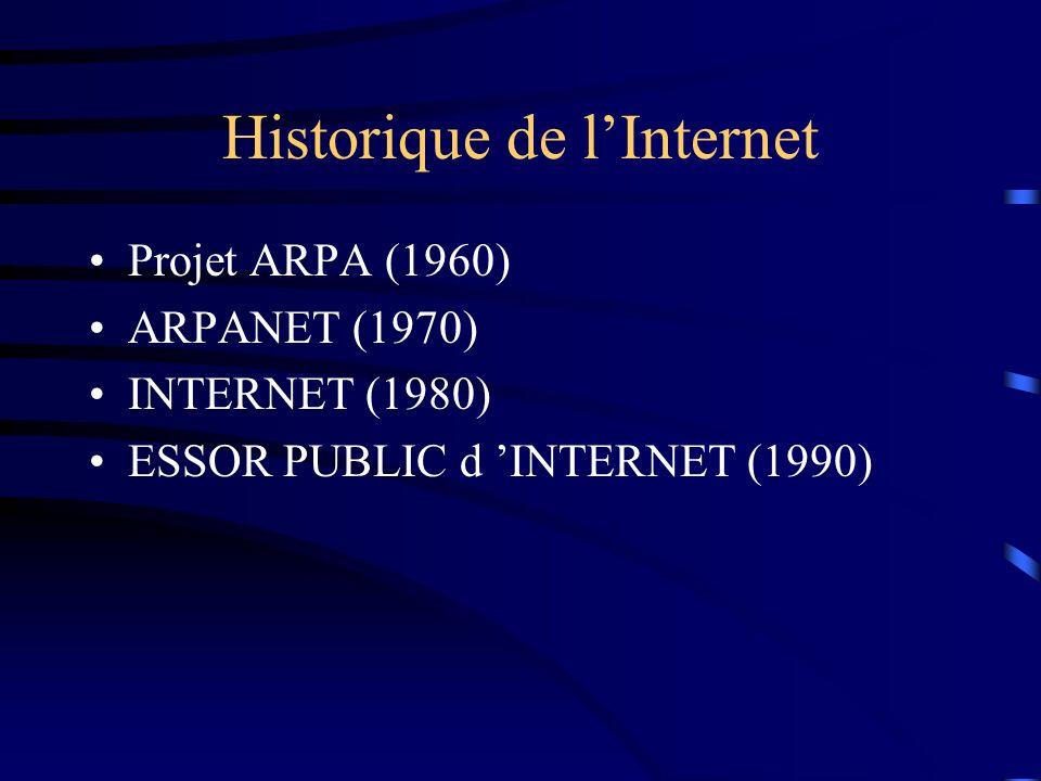 Historique de l'Internet