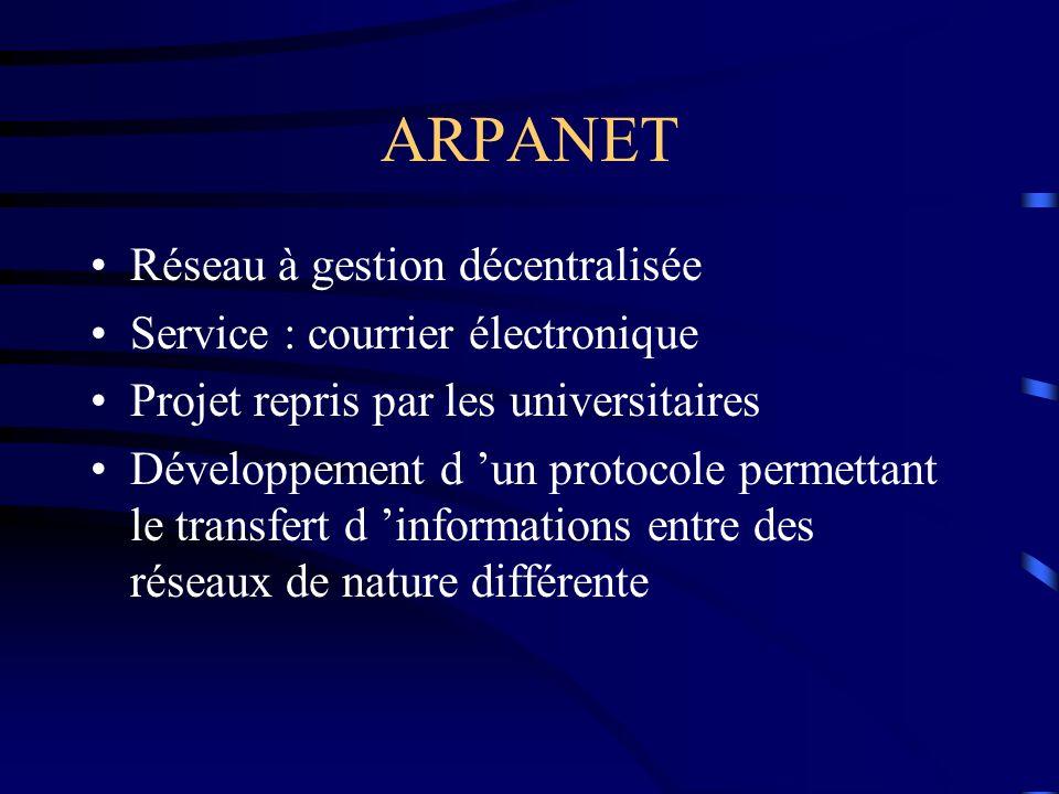 ARPANET Réseau à gestion décentralisée Service : courrier électronique