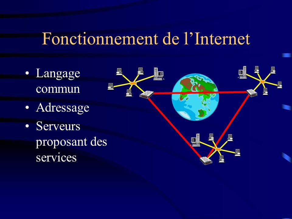 Fonctionnement de l'Internet