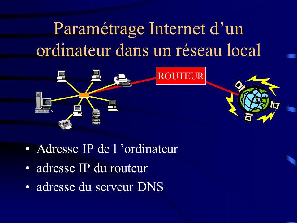 Paramétrage Internet d'un ordinateur dans un réseau local