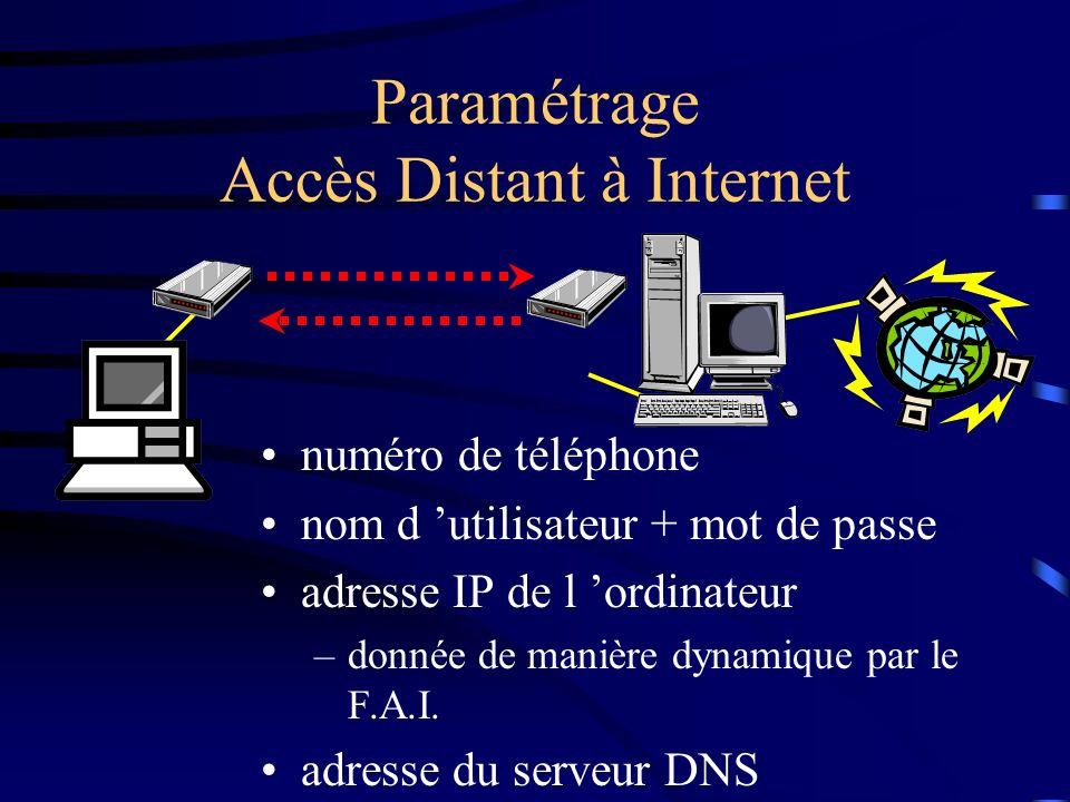 Paramétrage Accès Distant à Internet