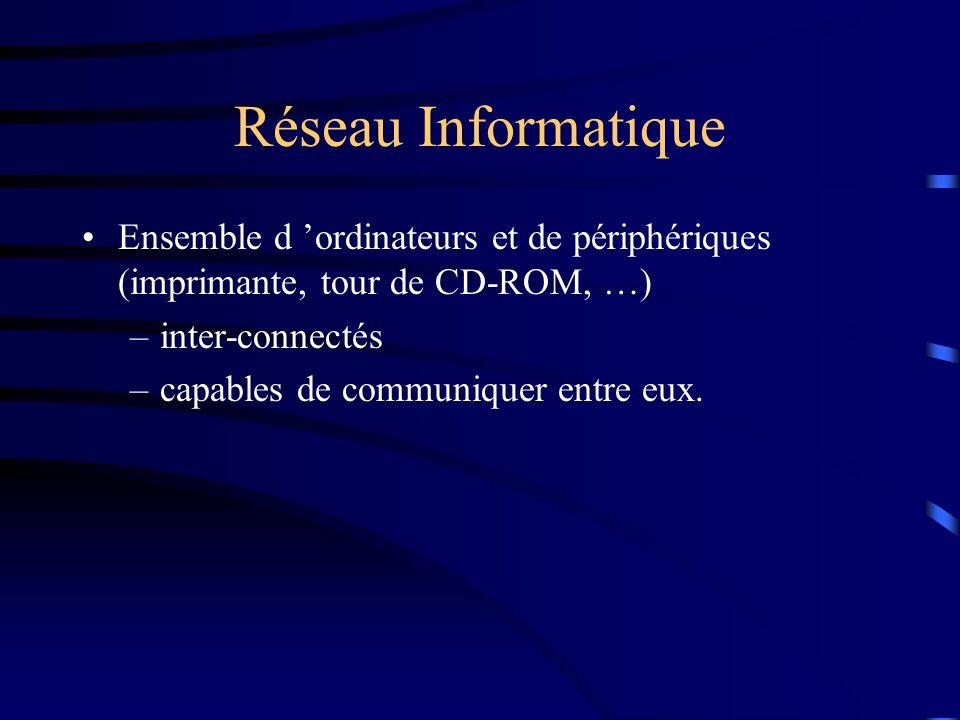 Réseau Informatique Ensemble d 'ordinateurs et de périphériques (imprimante, tour de CD-ROM, …) inter-connectés.