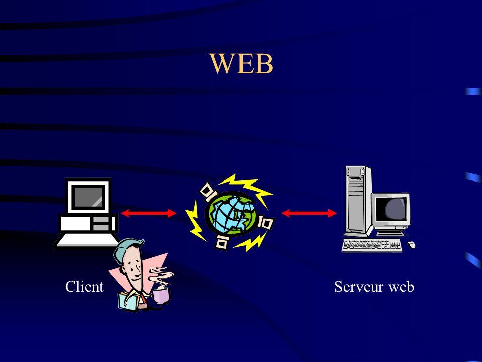 WEB Client Serveur web