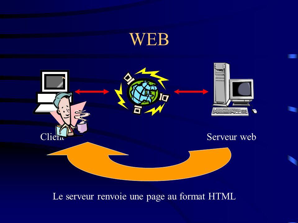 WEB Client Serveur web Le serveur renvoie une page au format HTML