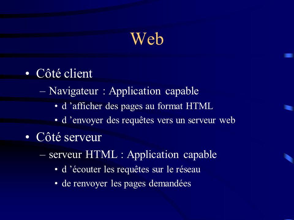 Web Côté client Côté serveur Navigateur : Application capable