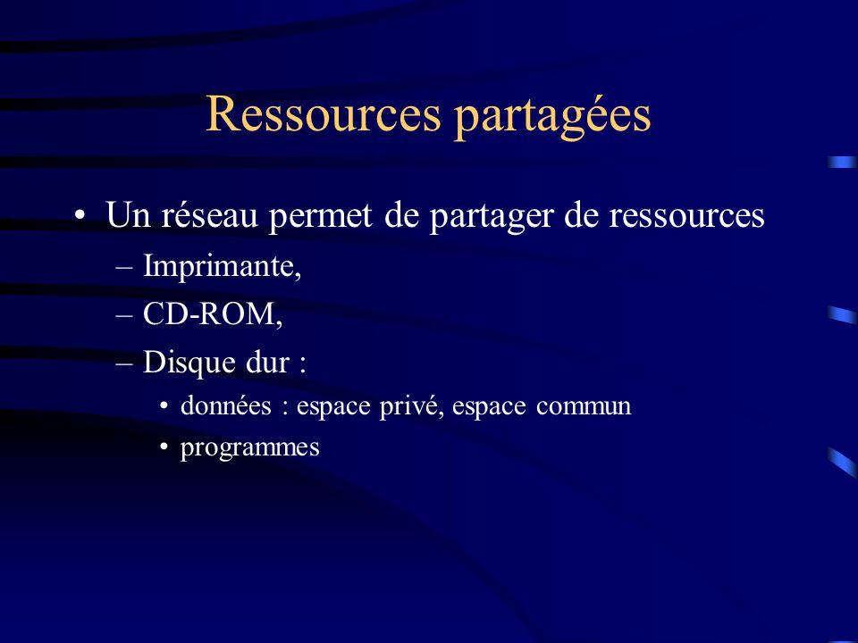 Ressources partagées Un réseau permet de partager de ressources