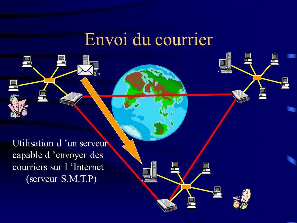 Envoi du courrier Utilisation d 'un serveur capable d 'envoyer des courriers sur l 'Internet.