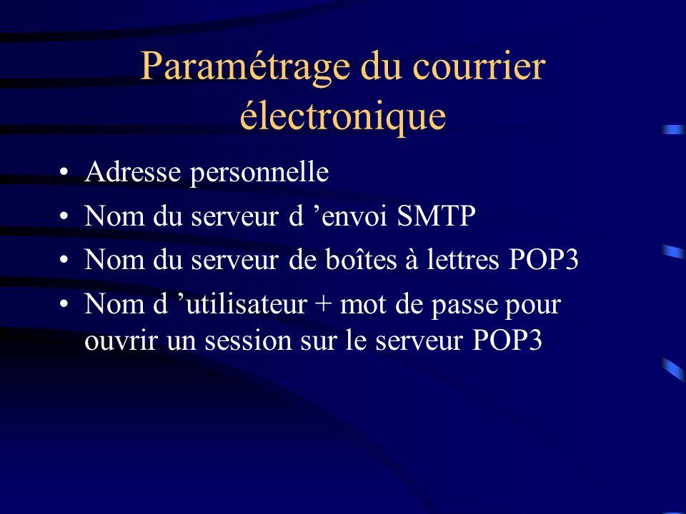 Paramétrage du courrier électronique