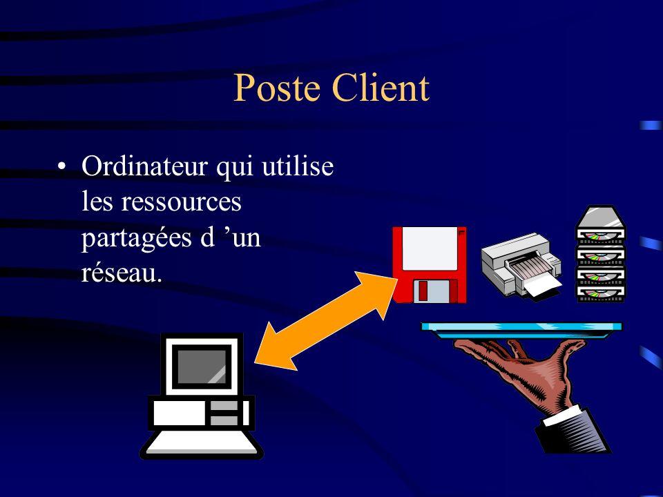 Poste Client Ordinateur qui utilise les ressources partagées d 'un réseau.