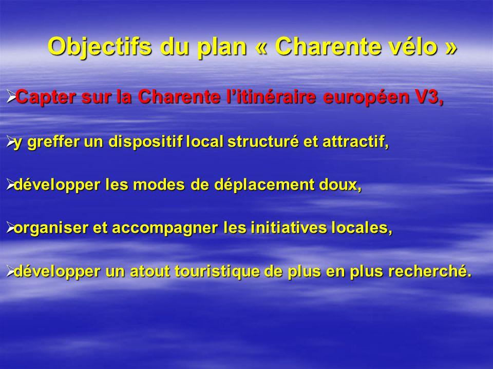 Objectifs du plan « Charente vélo »