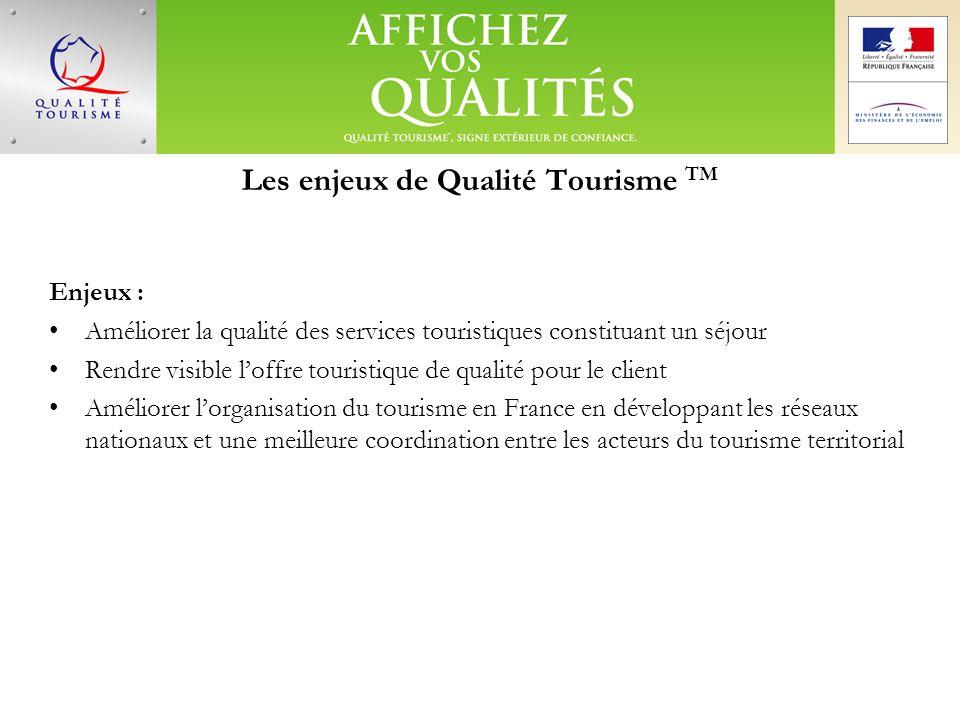 Les enjeux de Qualité Tourisme TM