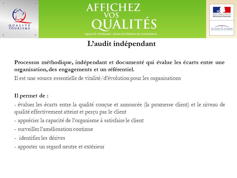 L'audit indépendant Processus méthodique, indépendant et documenté qui évalue les écarts entre une organisation, des engagements et un référentiel.