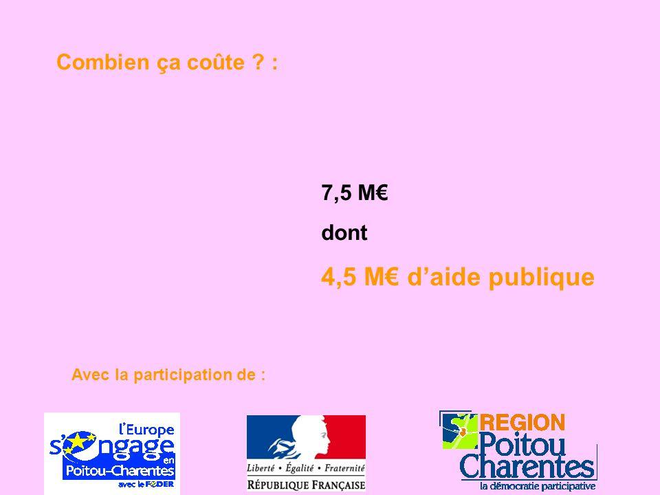 4,5 M€ d'aide publique Combien ça coûte : 7,5 M€ dont