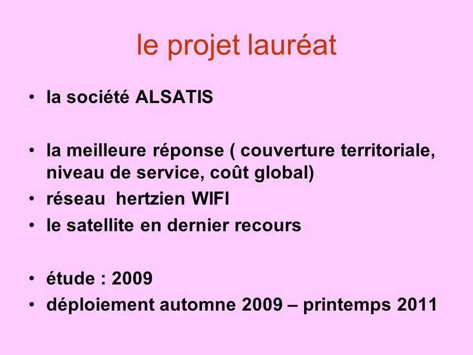 le projet lauréat la société ALSATIS