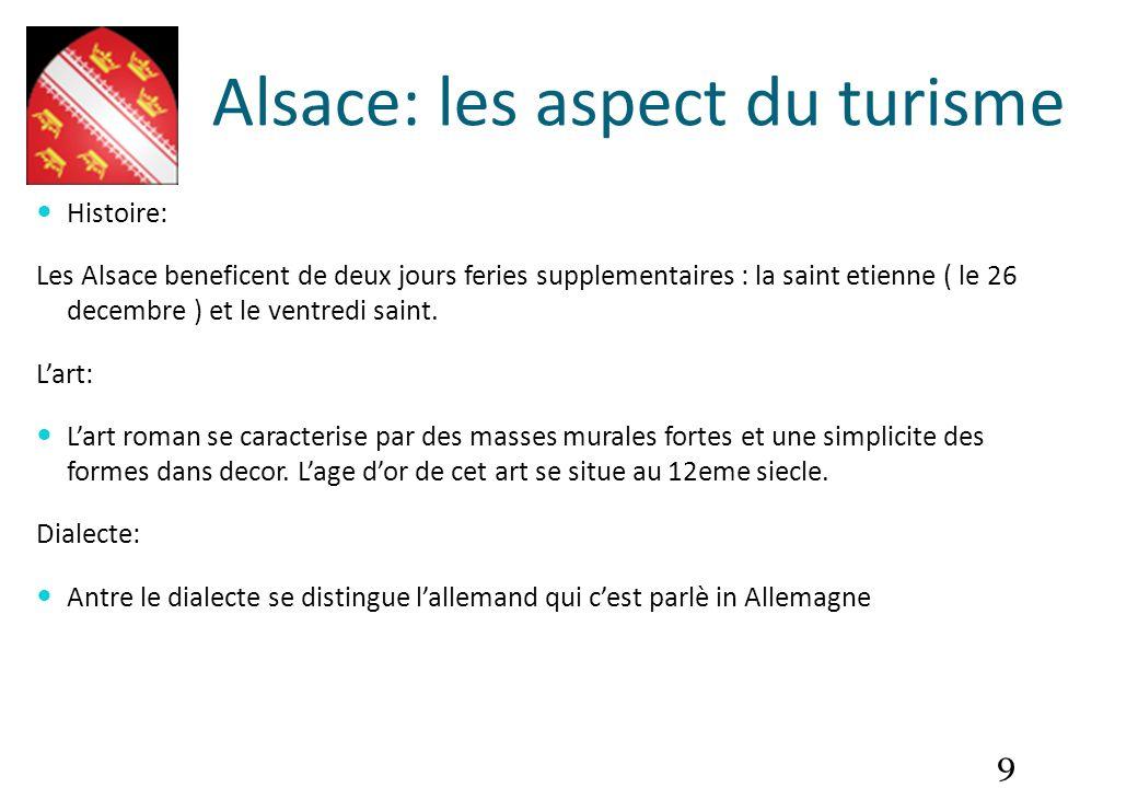 Alsace: les aspect du turisme