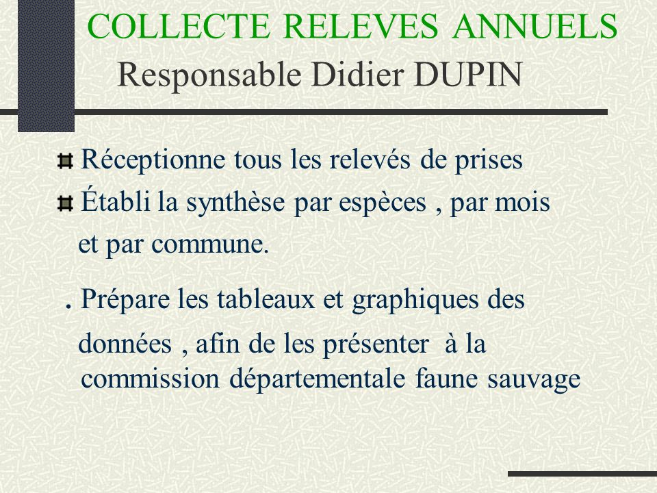 COLLECTE RELEVES ANNUELS Responsable Didier DUPIN