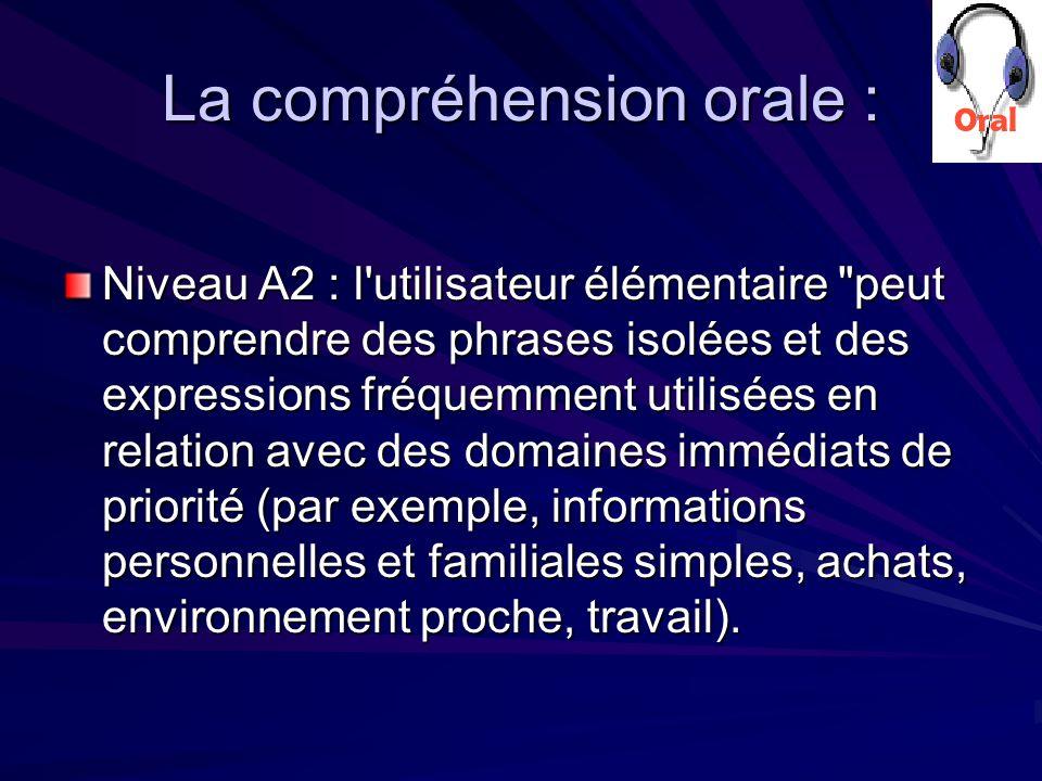 La compréhension orale :