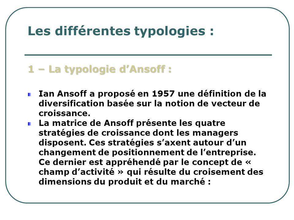Les différentes typologies :