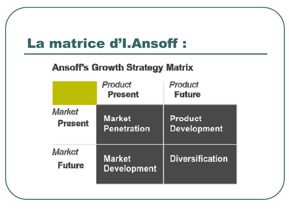 La matrice d'I.Ansoff :