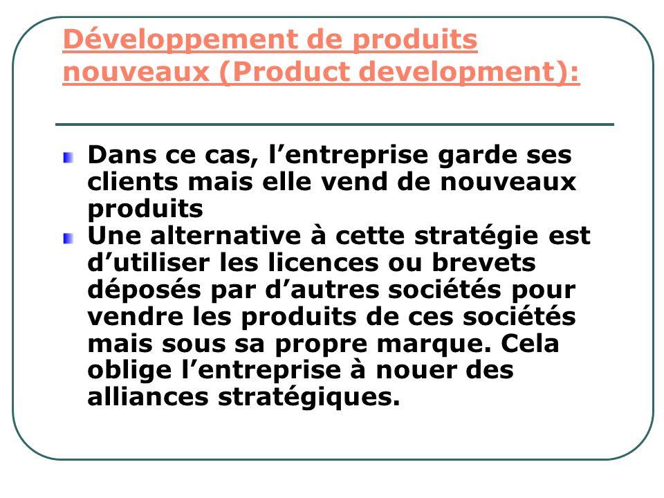 Développement de produits nouveaux (Product development):