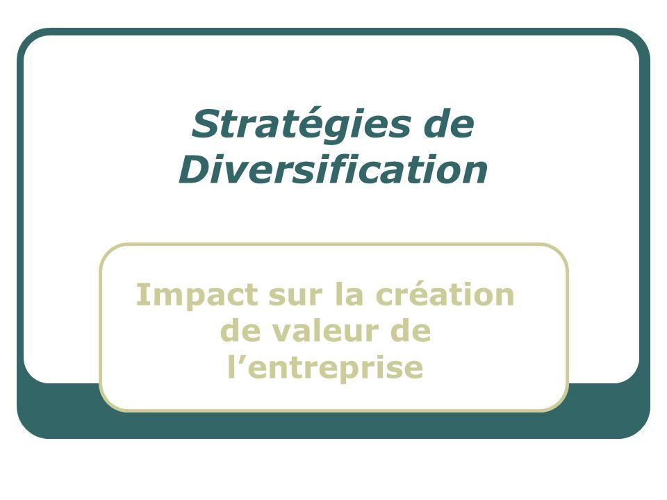 Stratégies de Diversification
