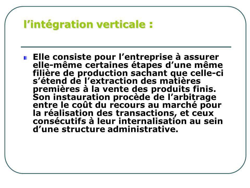 l'intégration verticale :