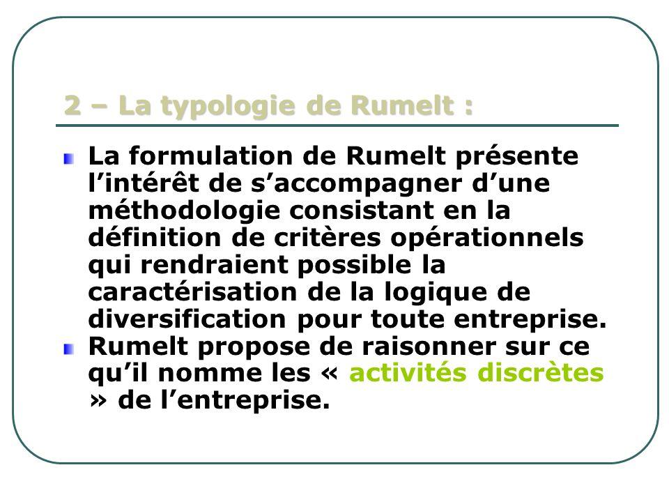 2 – La typologie de Rumelt :