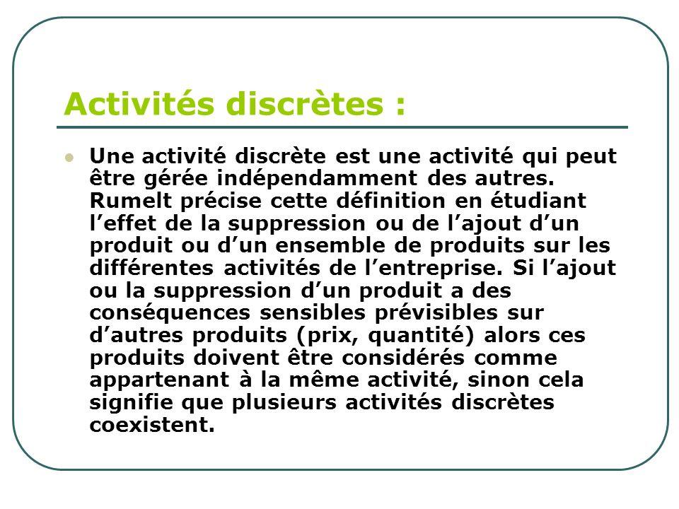 Activités discrètes :