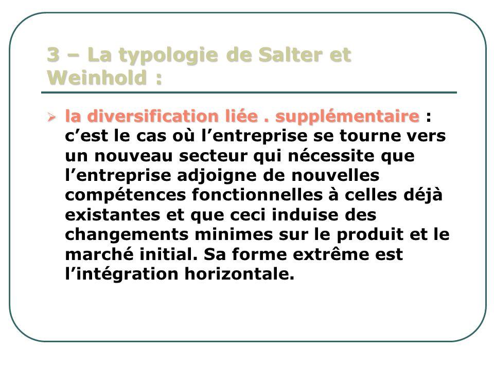 3 – La typologie de Salter et Weinhold :