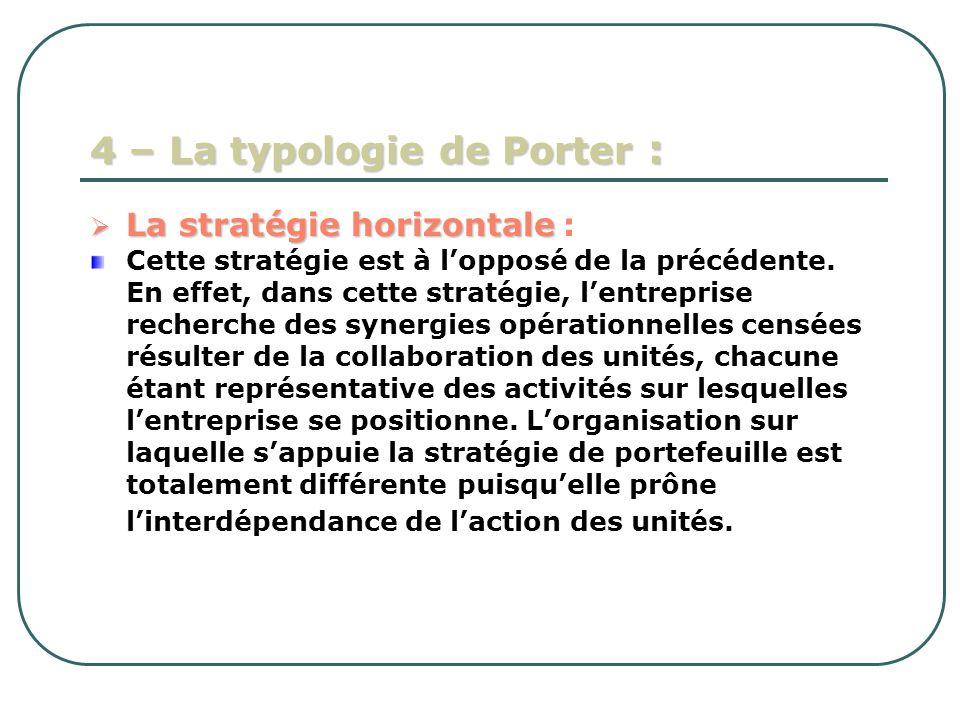 4 – La typologie de Porter :