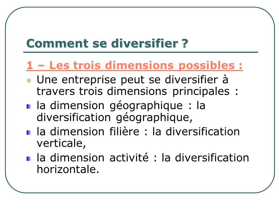Comment se diversifier