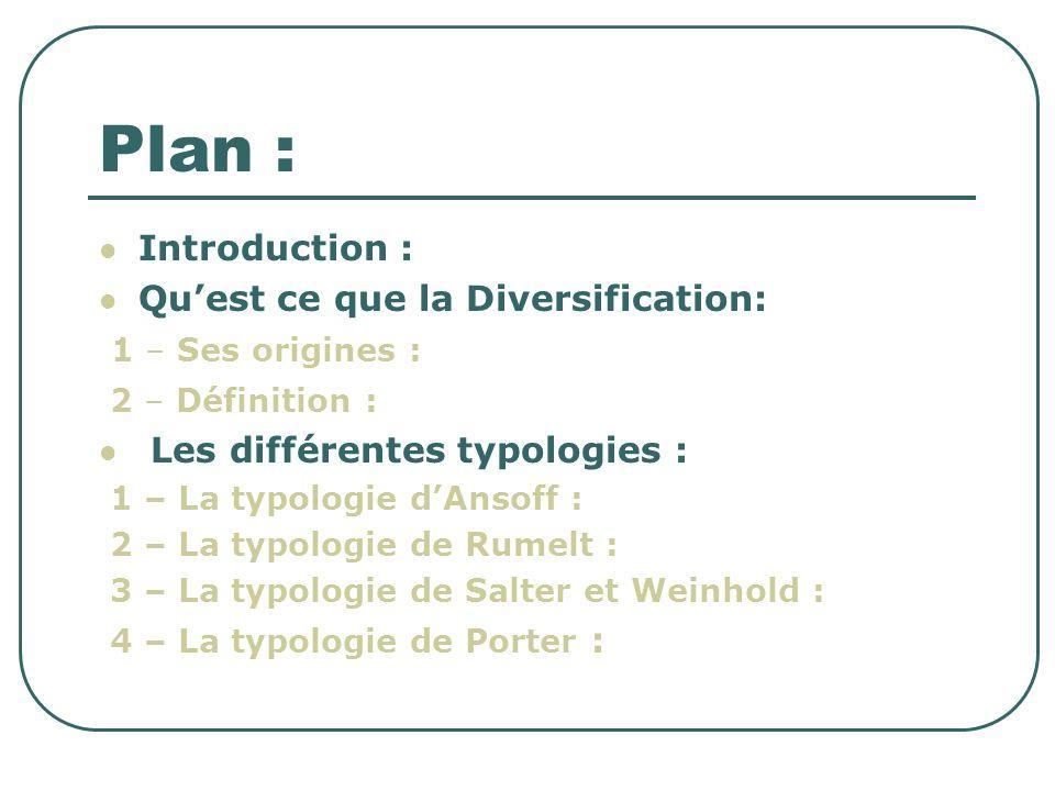 Plan : Introduction : Qu'est ce que la Diversification: