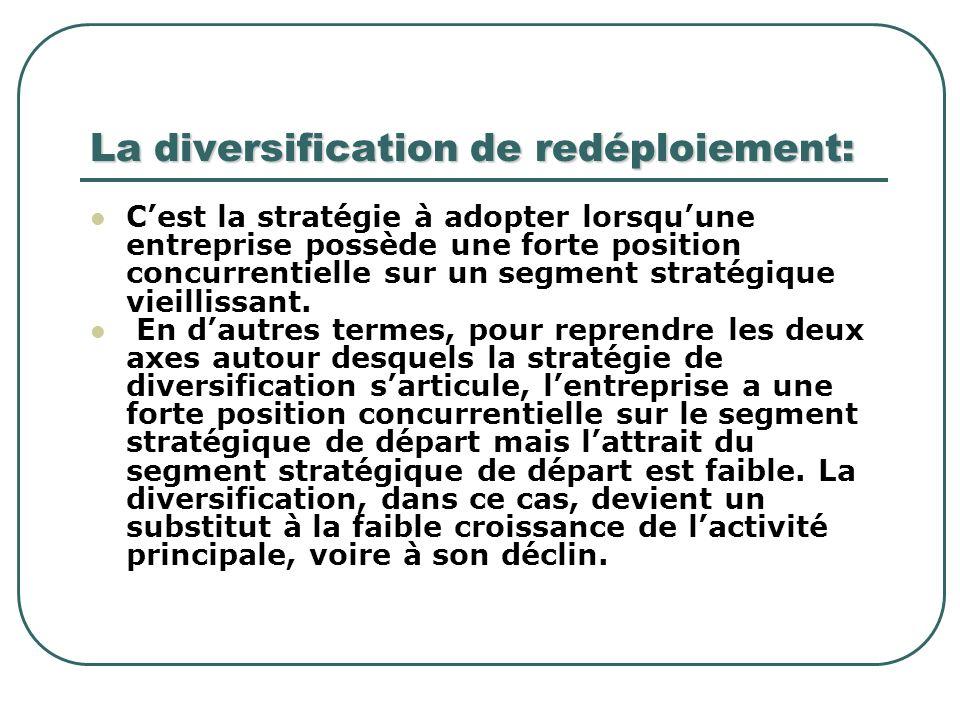 La diversification de redéploiement: