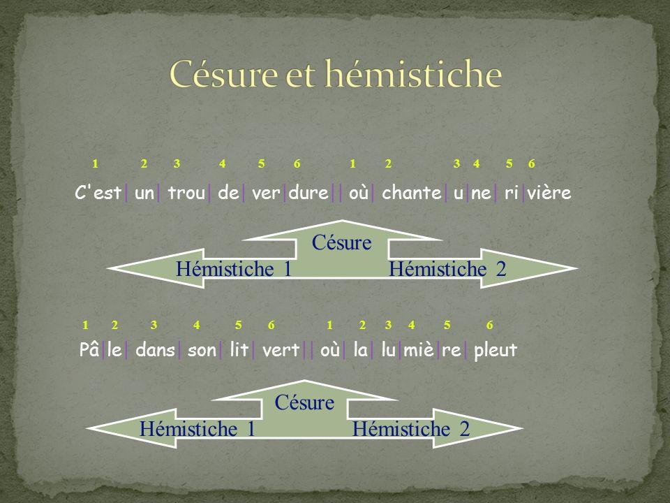 Césure et hémistiche Césure Hémistiche 1 Hémistiche 2