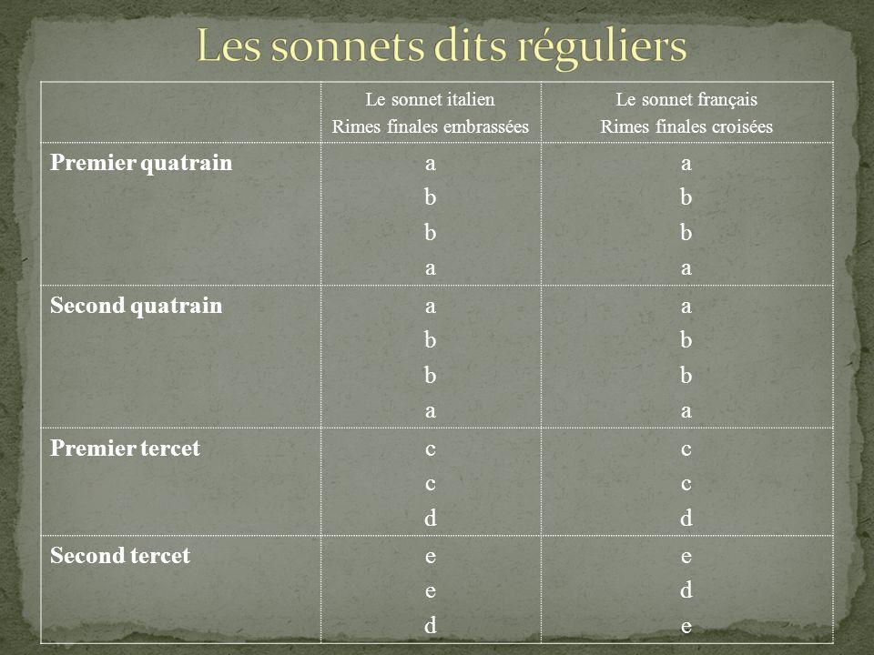 Les sonnets dits réguliers
